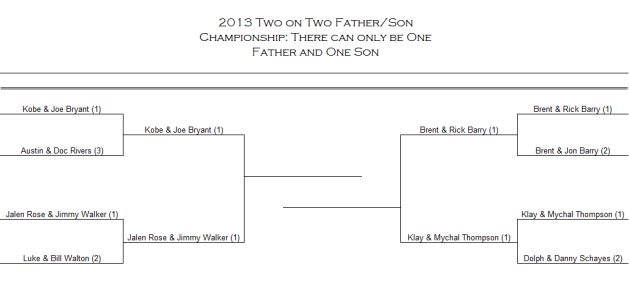 Father Son bracket - round 4
