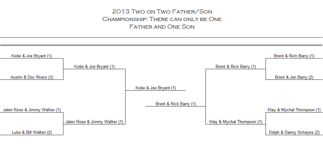 fathers and sons final four