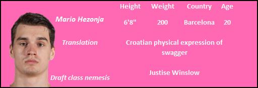 hezonja