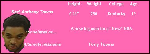 Tony Towns