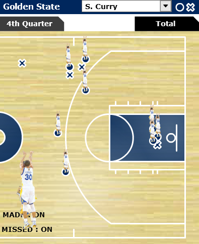 11-03-15 - Steph shot chart game 1 updated