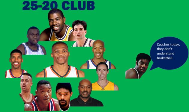03-09-16 - Russ & 25-20 Club