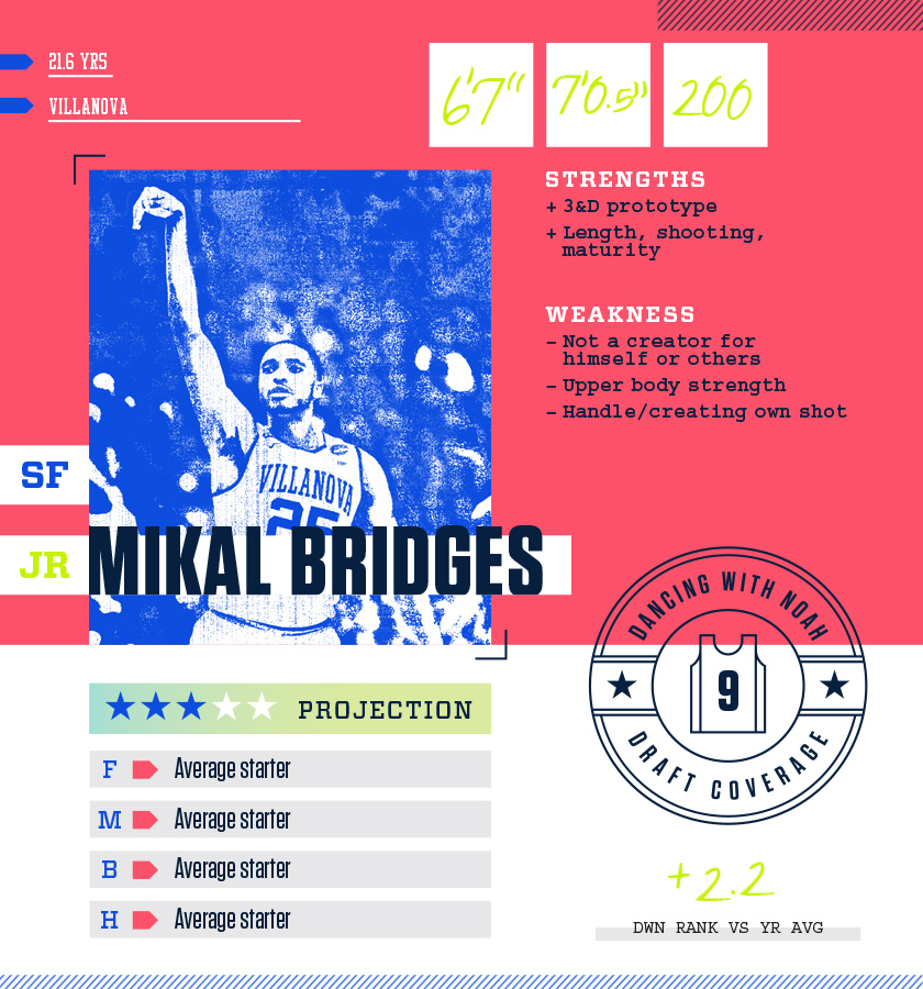 NBA | Dancing With Noah